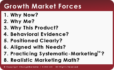 Growth Market Forces