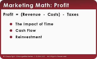 Marketing Math: Profit