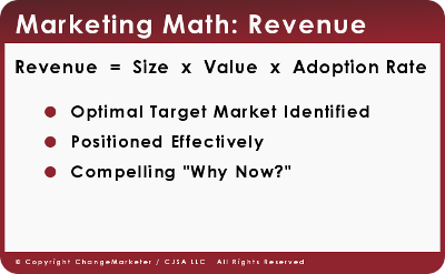 Marketing Math: Revenue